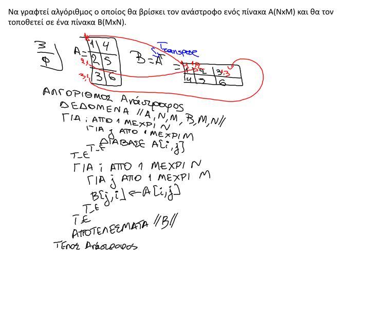 Να γραφτεί αλγόριθμος ο οποίος θα βρίσκει τον ανάστροφο ενός πίνακα Α(NxM) και θα τον τοποθετεί σε ένα πίνακα B(MxN).