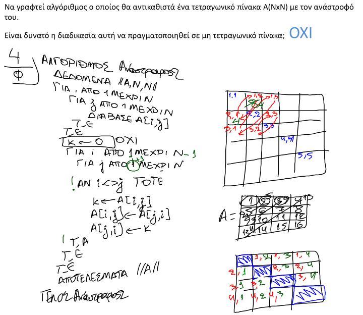 Να γραφτεί αλγόριθμος ο οποίος θα αντικαθιστά ένα τετραγωνικό πίνακα Α(NxΝ) με τον ανάστροφό