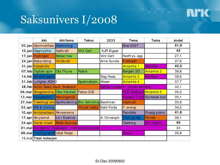Saksunivers I/2008
