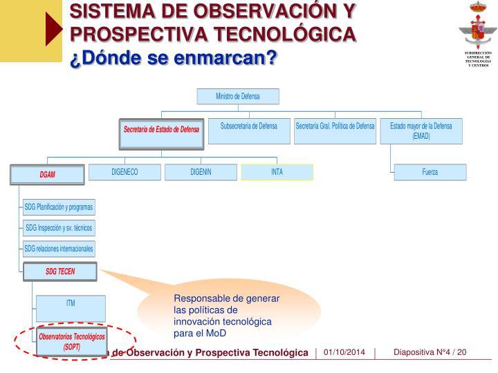 SISTEMA DE OBSERVACIÓN Y