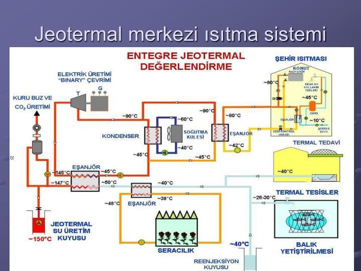 Jeotermal merkezi stma sistemi