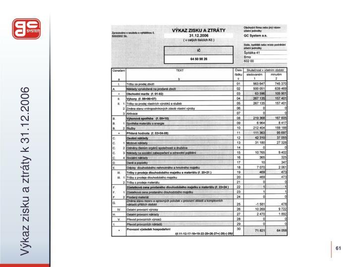 Výkaz zisku a ztráty k 31.12.2006