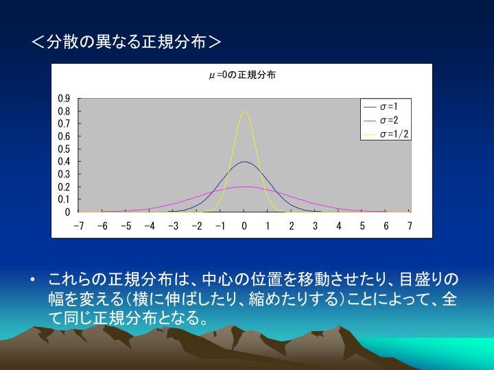 <分散の異なる正規分布>