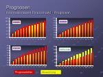 prognosen informationswert finanzmarkt prognosen