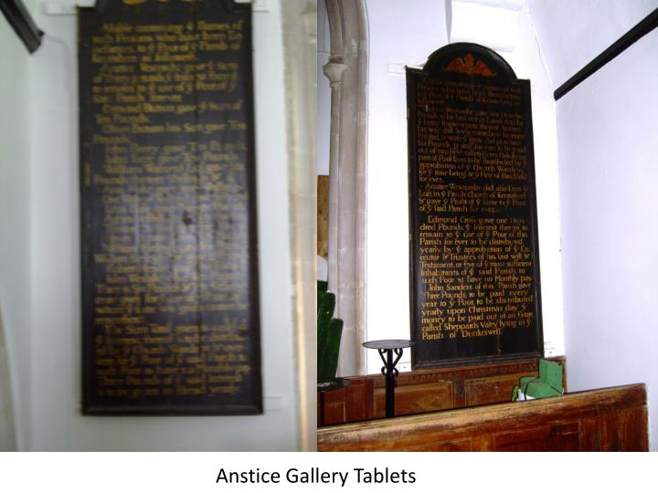 Anstice Gallery Tablets