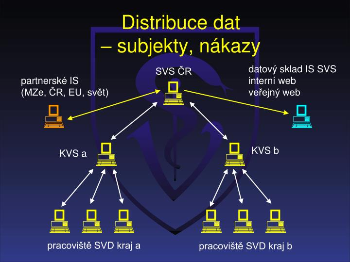 datový sklad IS SVS