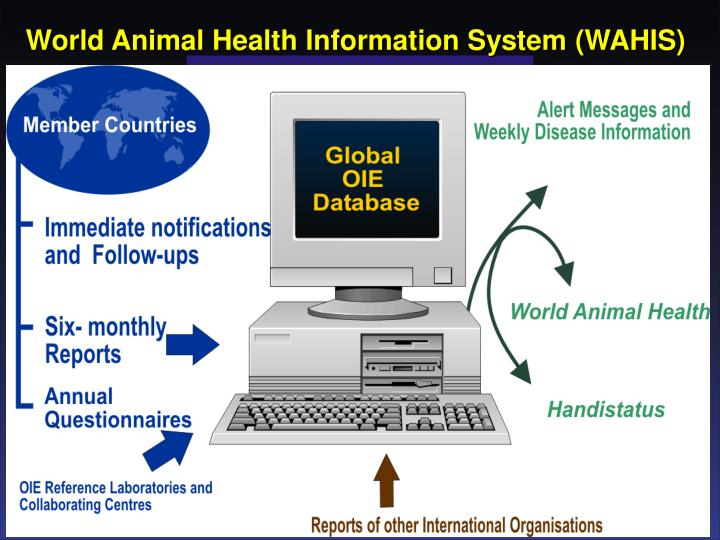 World Animal Health Information System