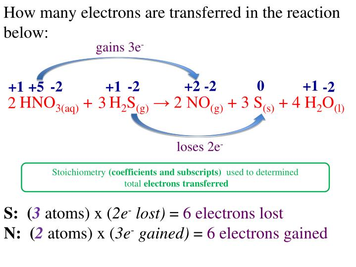 How many electrons are transferred in the reaction below: