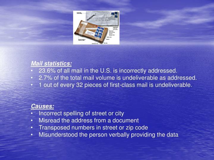 Mail statistics: