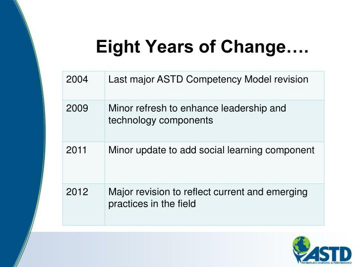 Eight Years of Change….