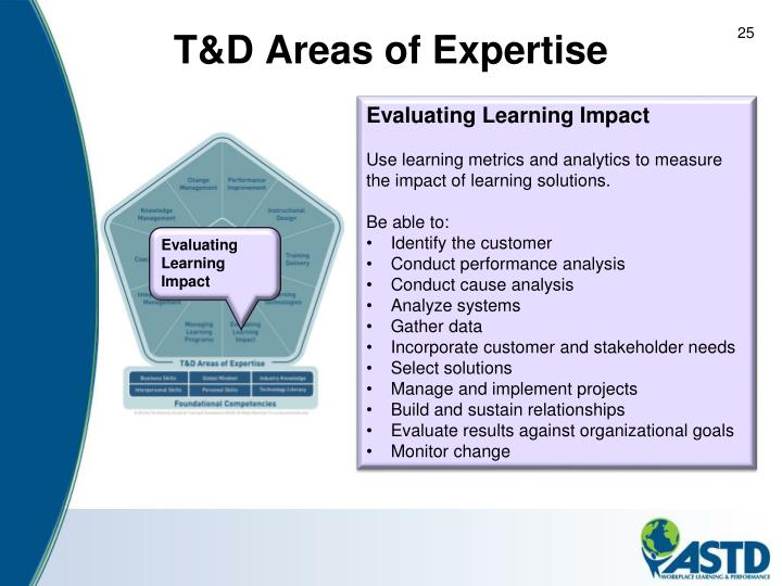 T&D Areas of Expertise