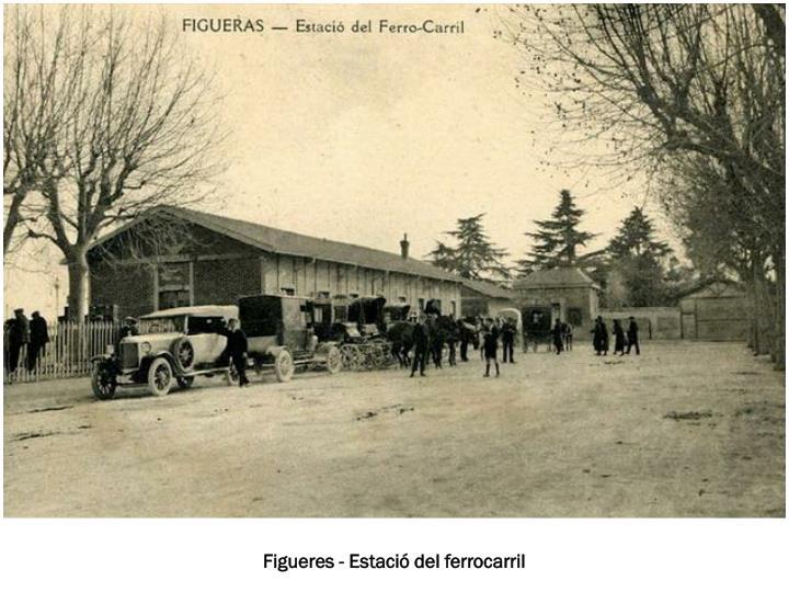 Figueres - Estació del ferrocarril