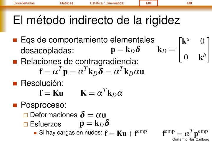 El método indirecto de la rigidez