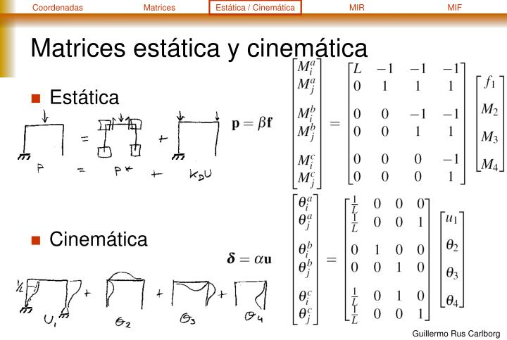 Matrices estática y cinemática