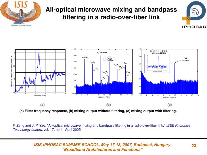 All-optical microwave mixing and bandpass filtering in a radio-over-fiber link