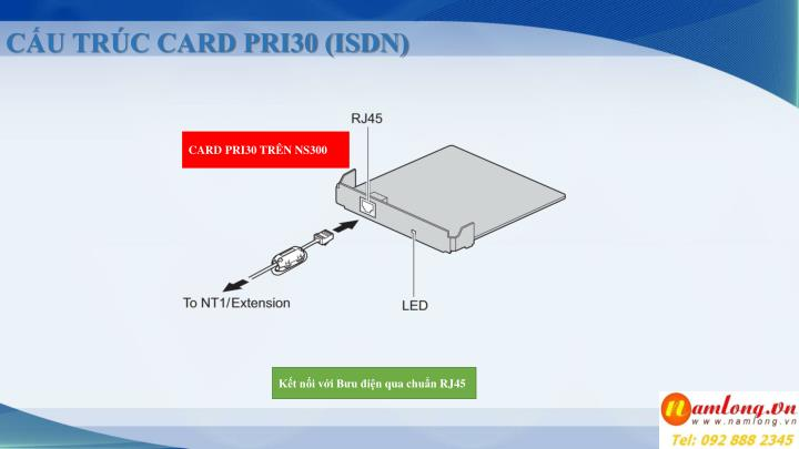 CẤU TRÚC CARD PRI30 (ISDN)