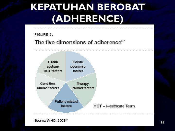 KEPATUHAN BEROBAT (ADHERENCE)