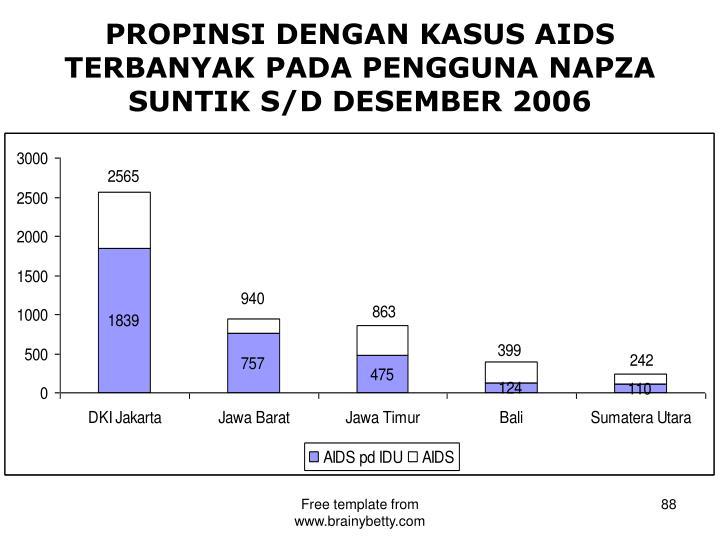 PROPINSI DENGAN KASUS AIDS TERBANYAK PADA PENGGUNA NAPZA SUNTIK S/D DESEMBER 2006
