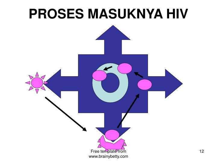 PROSES MASUKNYA HIV