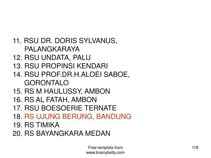 11. RSU DR. DORIS SYLVANUS,