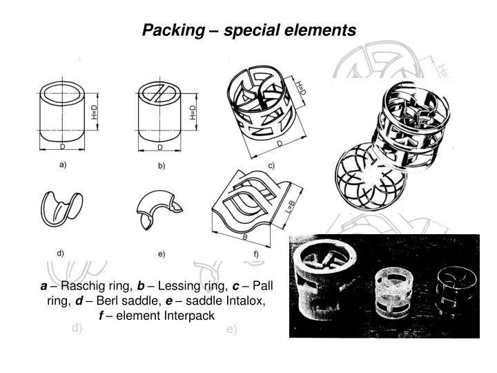 Packing – special elements