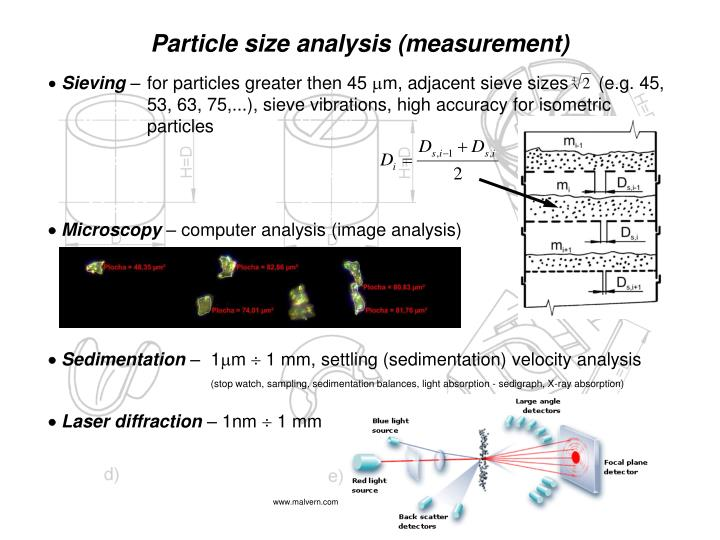 Particle size analysis (measurement)