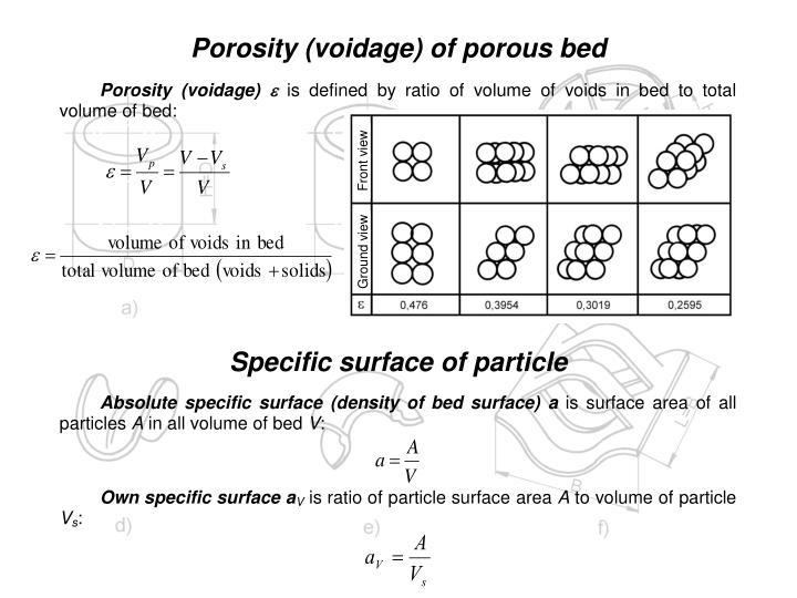 Porosity (voidage) of porous bed