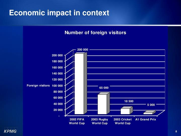 Economic impact in context