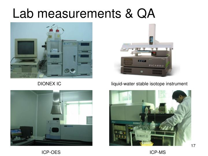 Lab measurements