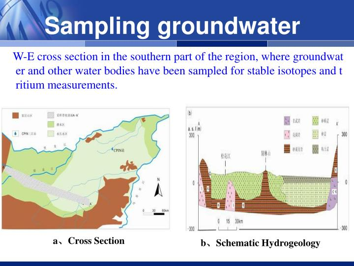 Sampling groundwater