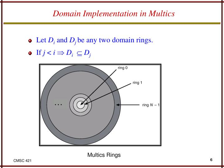 Domain Implementation in Multics