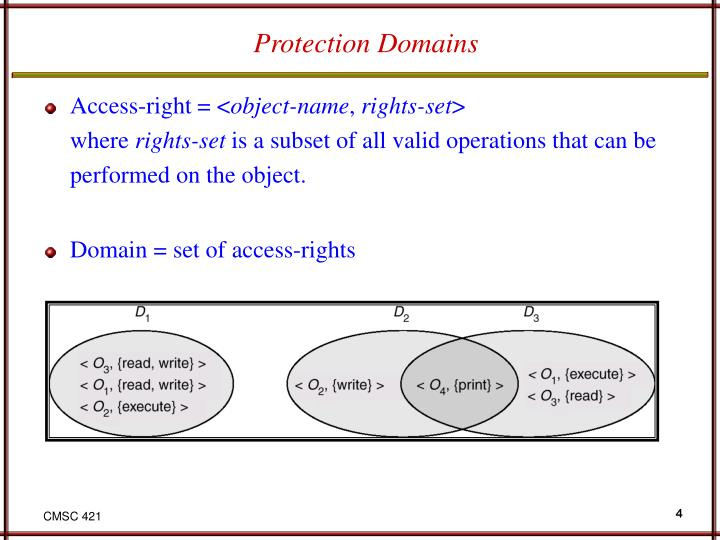 Protection Domains