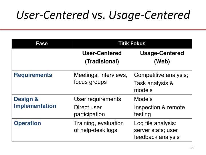 User-Centered