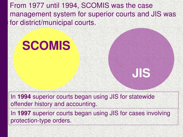 From 1977 until 1994, SCOMIS was the case management system for superior courts and JIS was for district/municipal courts.