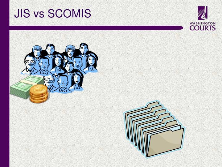 JIS vs SCOMIS