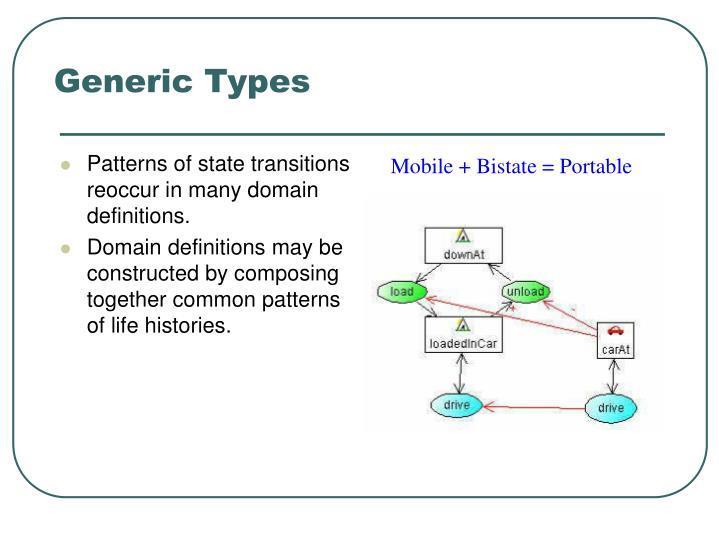Generic Types