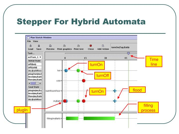 Stepper For Hybrid Automata
