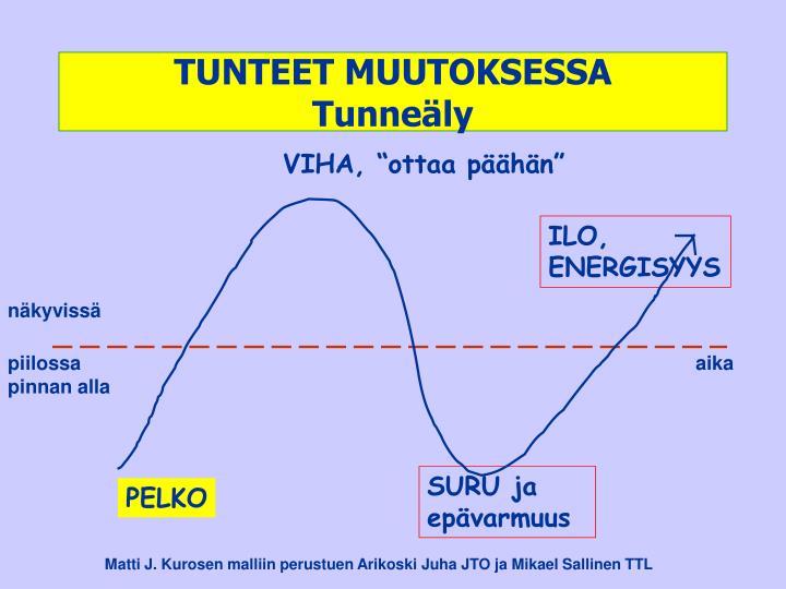 TUNTEET MUUTOKSESSA