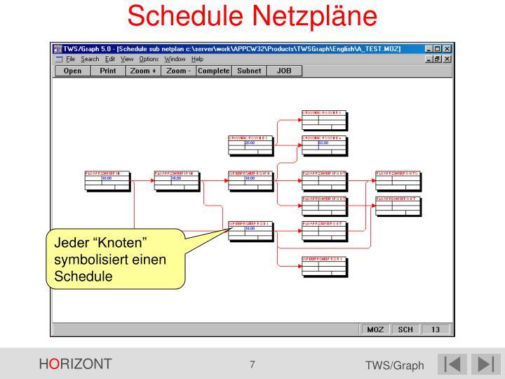 Schedule Netzpläne