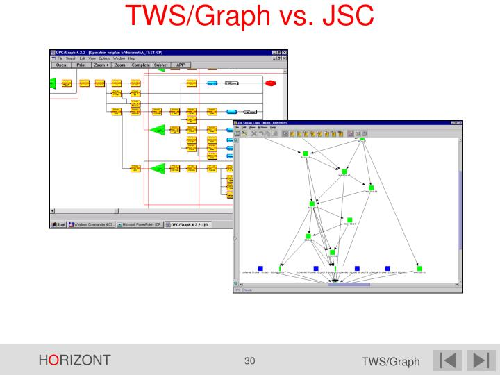 TWS/Graph vs. JSC
