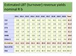estimated lbt turnover revenue yields nominal r b