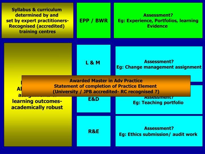 Syllabus & curriculum