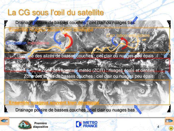 Drainage polaire de basses couches : ciel clair ou nuages bas