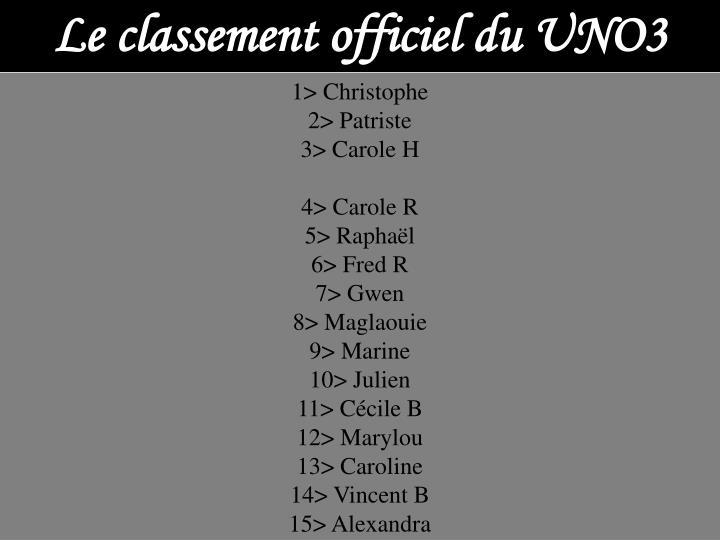 Le classement officiel du UNO3