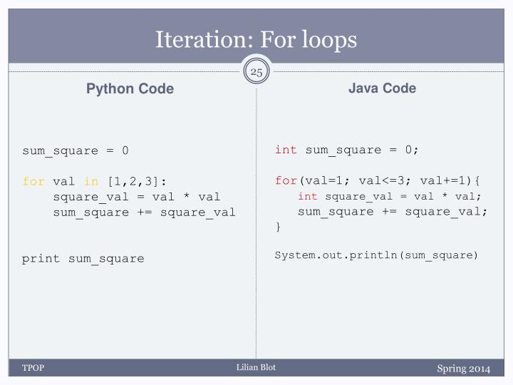 Iteration: For loops