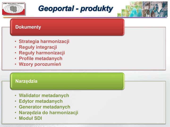 Geoportal - produkty