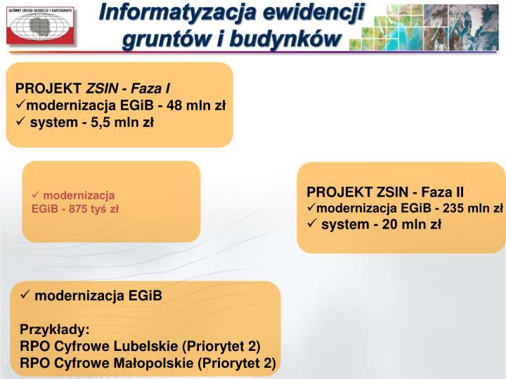 Informatyzacja ewidencji