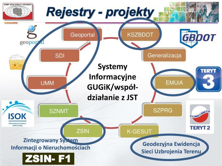 Rejestry - projekty