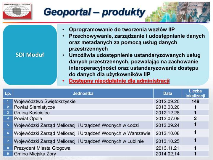 Geoportal –