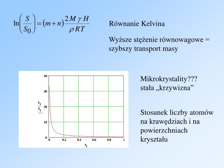Równanie Kelvina